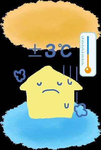基礎から「地熱」の熱を利用し、最適な温熱環境を手に入れる