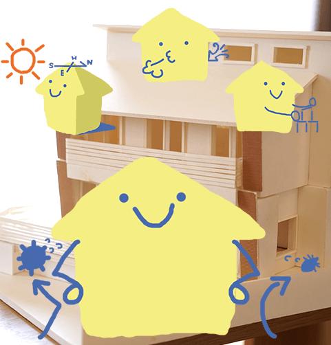 ダニやカビを防ぐ日当たり、通気、気密と換気の温熱設計