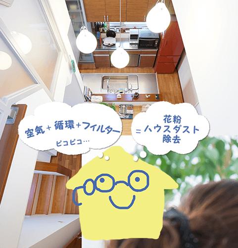 室内汚染には空気の流れを計算した空気循環システムで