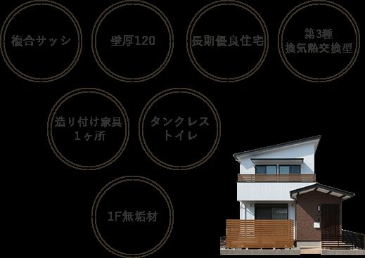 複合サッシ・壁厚120、長期優良住宅、第3種換気熱交換型、造り付け家具、タンクレストイレ、1F無垢材