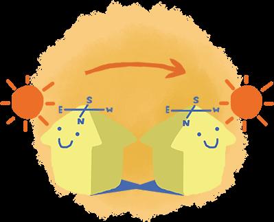 解決方法「すべての壁に太陽の光をあてる」